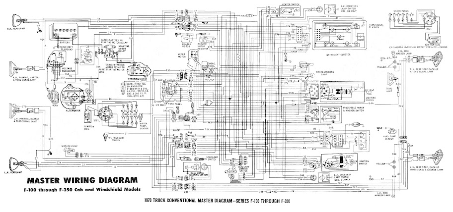 Ford F-150 Wiring Diagram