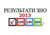 Результати ЗНО 2013