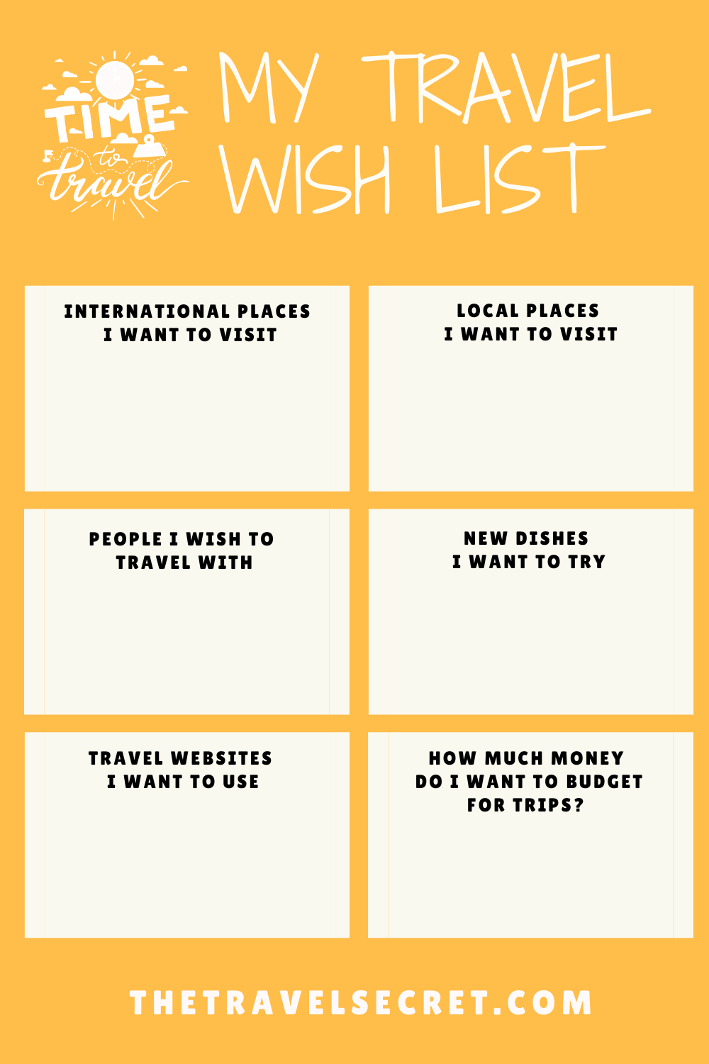 Travel wish list for 2021