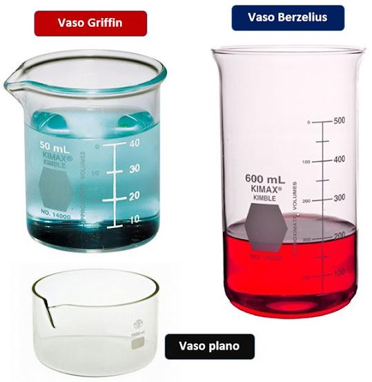 Tipos de vasos de precipitado