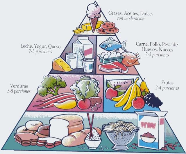 Dieta no tener nada