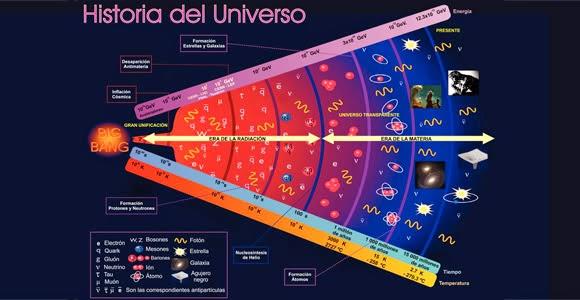 2012 08 19 el rincn de la ciencia y la tecnologa urtaz Choice Image