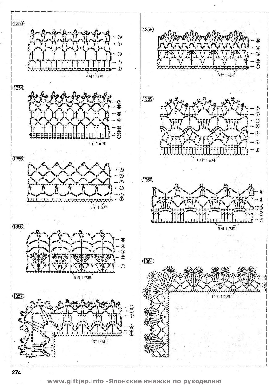 1000  images about crotchet edges on pinterest