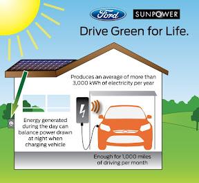 Paneles Solares en la Compra de un Focus Electrico