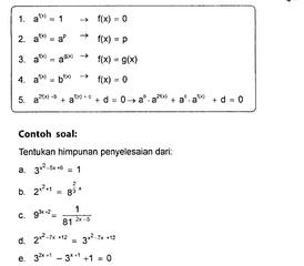 Persamaan Eksponen Rumus Contoh Soal Dan Pembahasan Pengertian