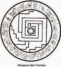 Мандала племени Ацтеков
