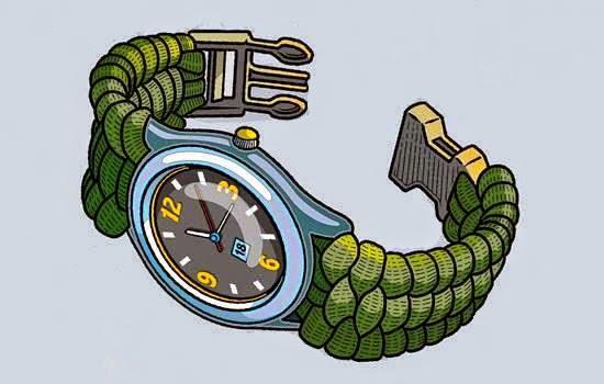 Thắt dây đeo đồng hồ bằng dây gút