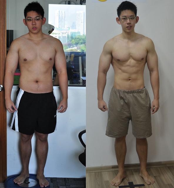 bodybuilding singapore