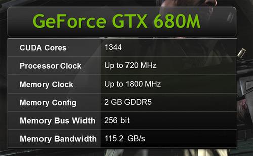 """GeForce GTX 680M: VGA """"khủng"""" cho laptop lộ diện 3"""