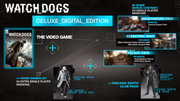 Watch Dogs Deluxe Edition And ALL DLC Release - Game Screenshot