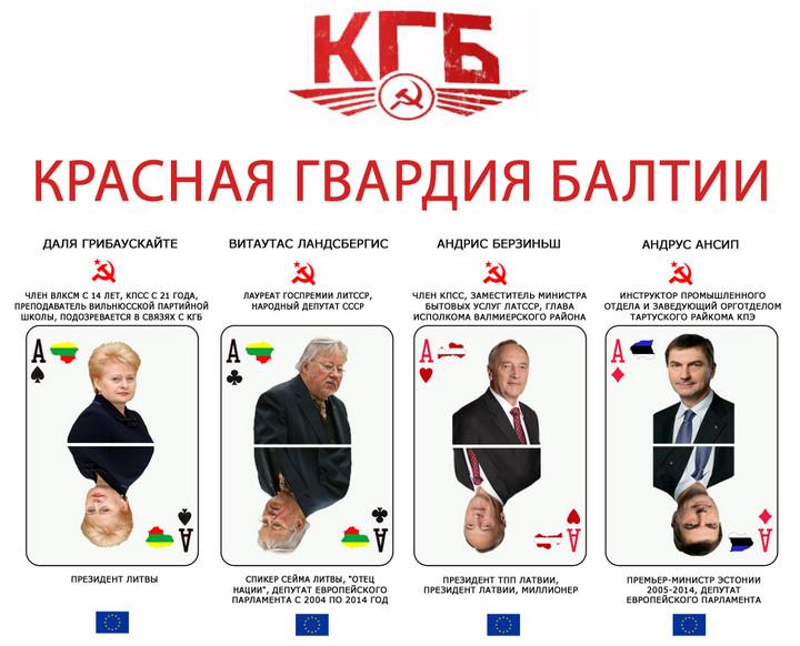 kgb baltic agents http://goo.gl/TCZVRQ...