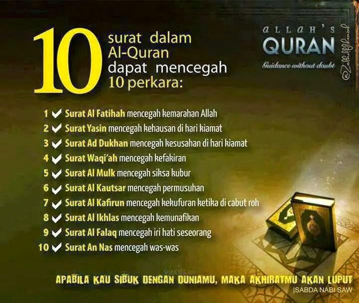 10 surah dalam Al-Quran yang dapat cegah 10 perkara.