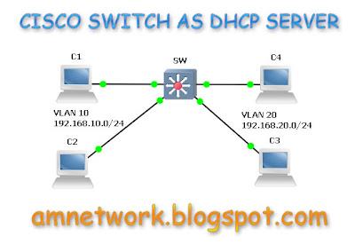 ������� ����� ����� ��dhcp server ����� ����