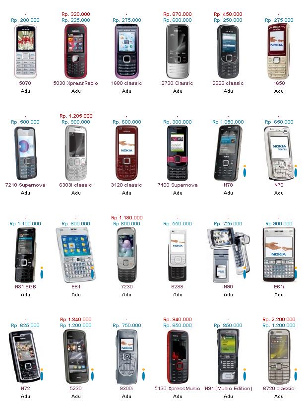 Harga HP Nokia Terbaru 2011