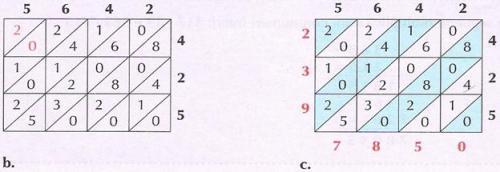 figura 2-3