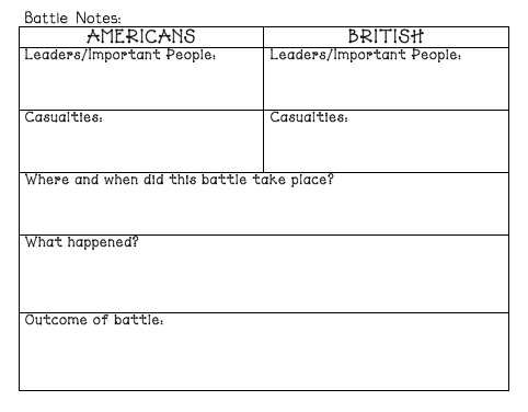 Worksheets American Revolution Timeline Worksheet revolutionary war timeline worksheet delibertad delibertad