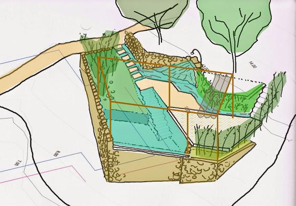 Evolución del diseño de una piscina ecológica