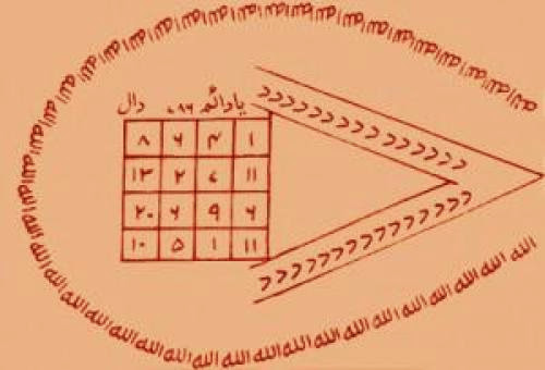 Magick In The Middle East