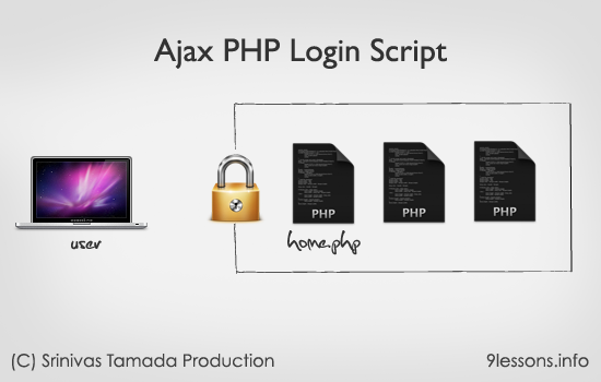 Ajax PHP Login Page