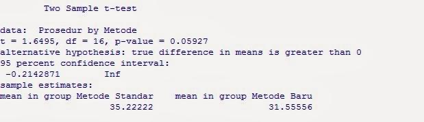 hasil+output+uji+t