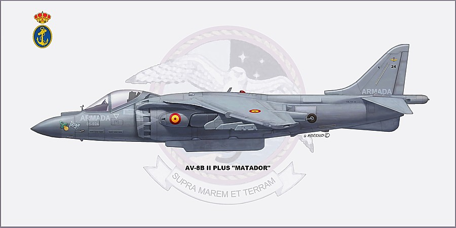 Harrier II Plus