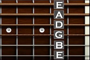 Máy Lên Dây, Chỉnh Dây Đàn Guitar, Tuner Guitar