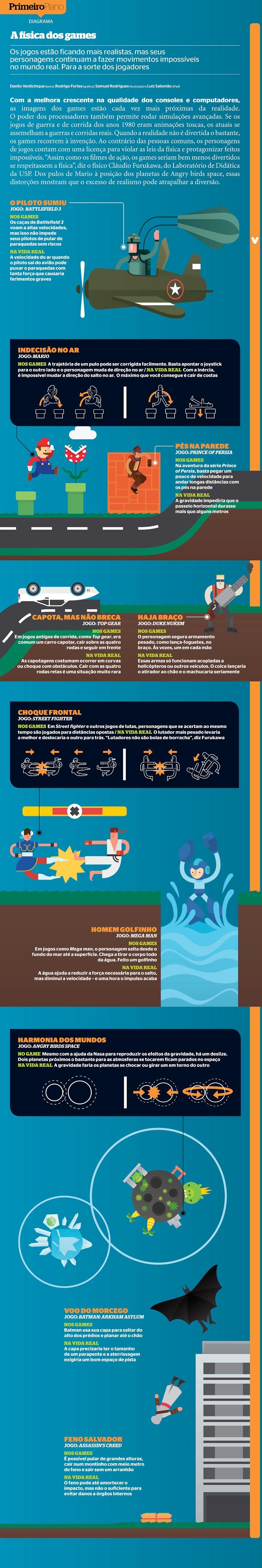 A física dos games,  infográfico adaptado para iPad por Luiz Salomão para a Época
