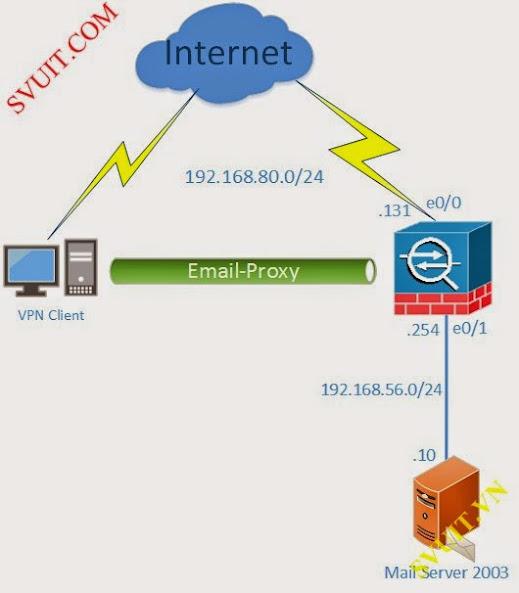 Cisco ASA - [lab 10 1] Configure cisco ASA email proxy