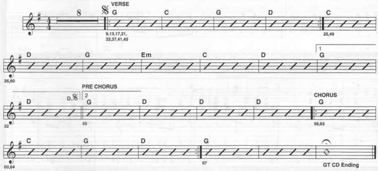 Van Morrison Brown Eyed Girl Guitar Tab and Sheet Music Free