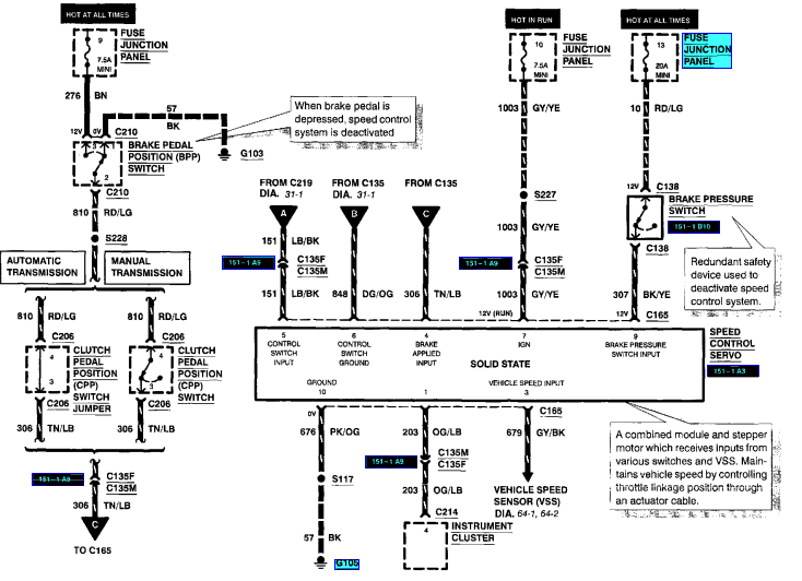 Adding cruise control to a non-prewired truck - Ranger-Forums - The  Ultimate Ford Ranger Resource | Ford Ranger Cruise Control Wiring Diagram |  | Ranger-Forums