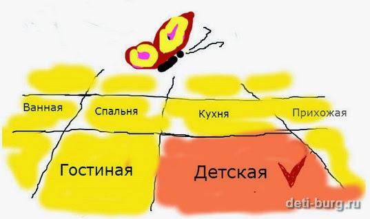 Уборка по зонам