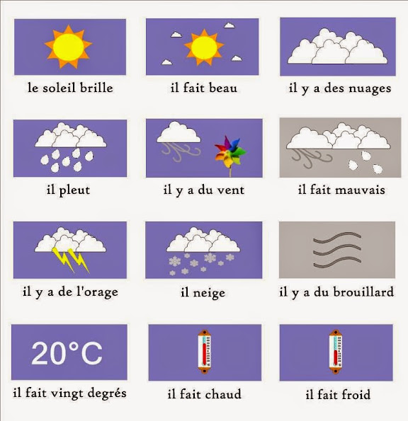 Célèbre La météo en français - français précoce HP06