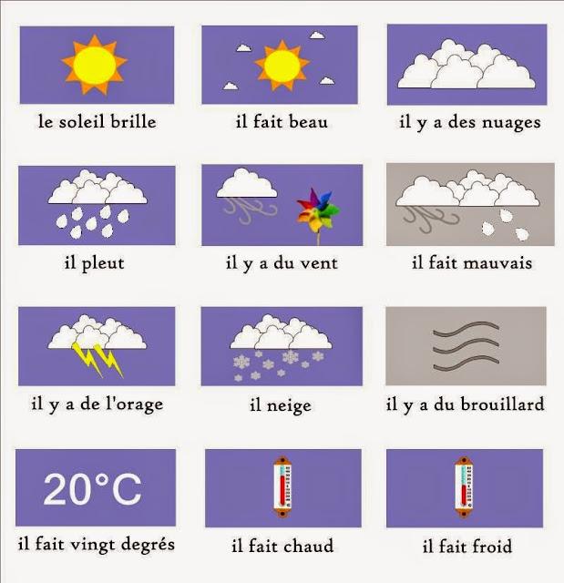 Pogoda - słownictwo 15 - Francuski przy kawie