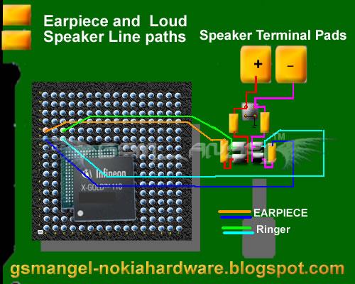 Mobile Diagram With Repairing Hardware  Nokia 1616 1800 Earpiece And Buzzer Speaker Jumper Ways