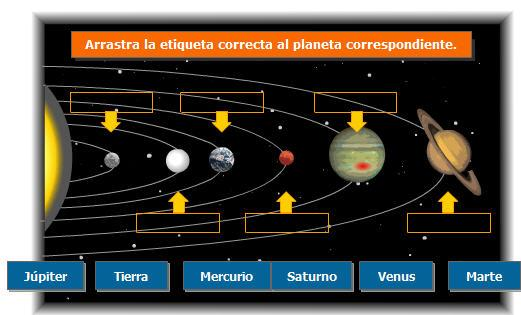 Planetas, galaxias, órbitas...