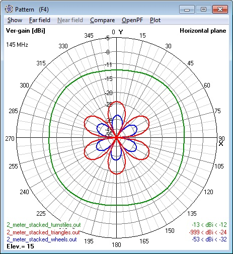 Composite of all 144 MHz Antennas azimuth
