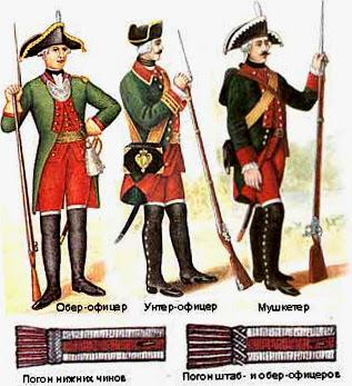 Мушкетеры русской армии