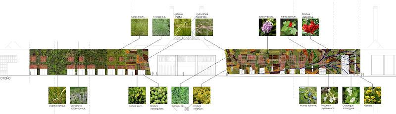 Plano del jardín vertical del Palacio de Congresos