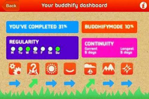 A New Meditation App
