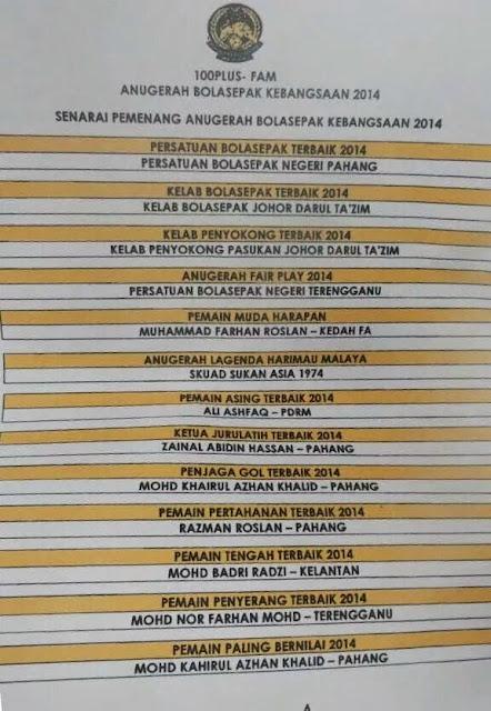 Senarai Pemenang Anugerah Bola Sepak Malaysia 2014