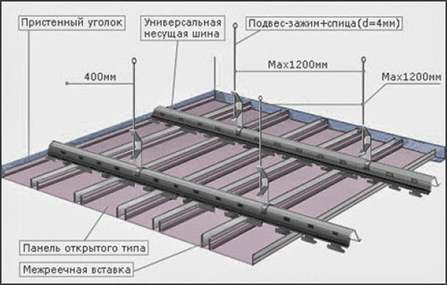 Монтажная схема подвесного реечного потолка