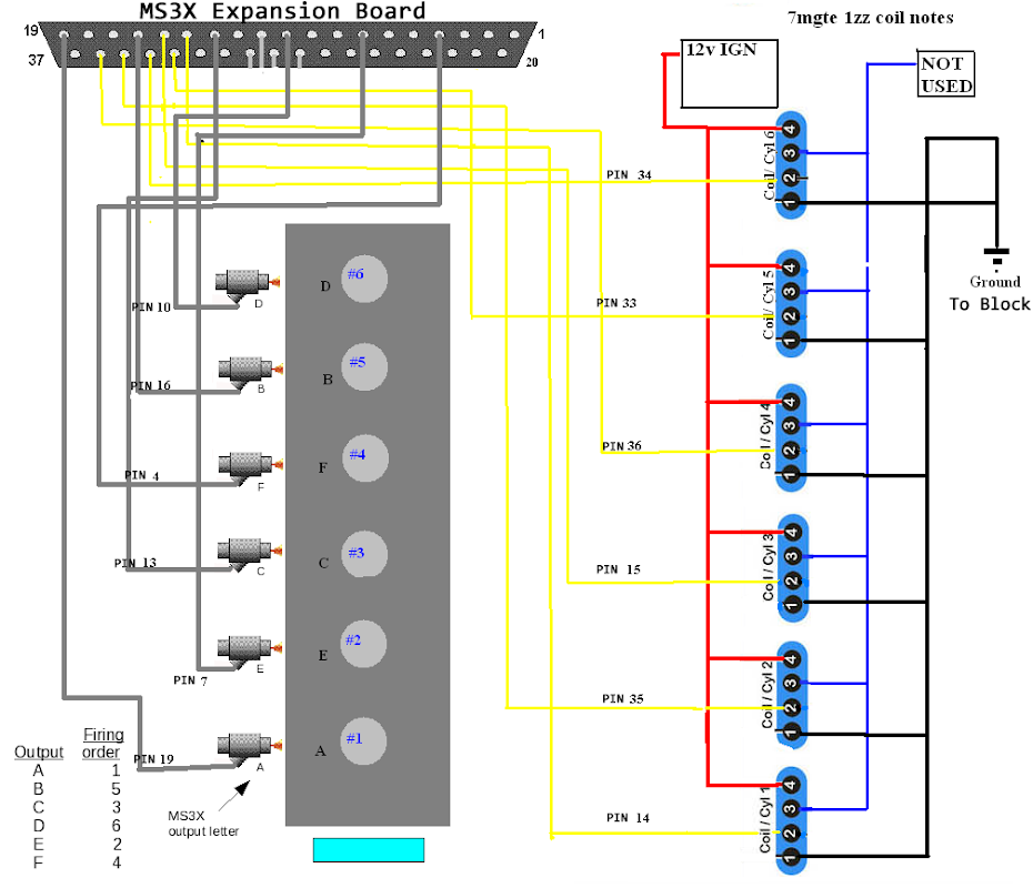ms3x 7mgte 1zz diagram.fw megasquirt support forum (msextra) \u2022 car won't start ( 7mgte supra 7mgte wiring diagram at fashall.co