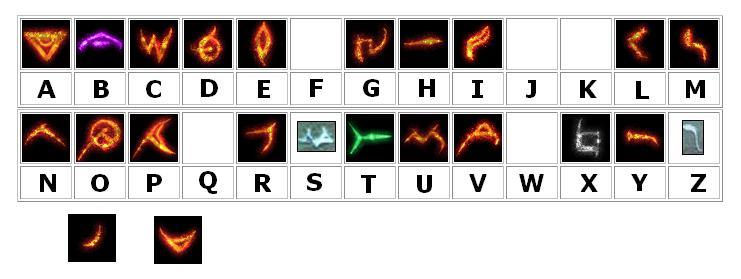 Xan Alphabet