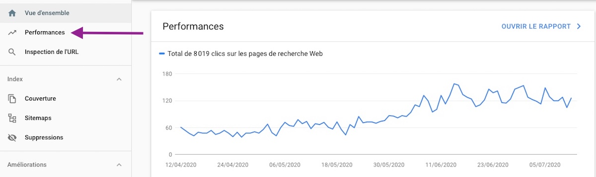 analyser les performances de son blog dans la Search Console