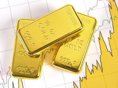 Cotización Oro