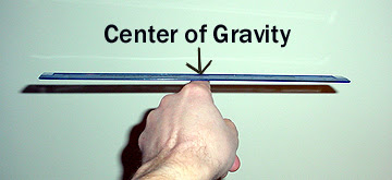 Locate center of gravity with a ruler