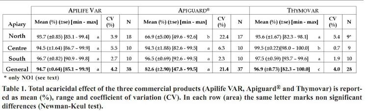 efficasit%25C3%25A9%2Bvarroa.jpg