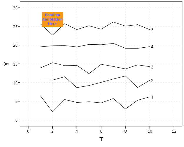 how to make apa line graphs in spss