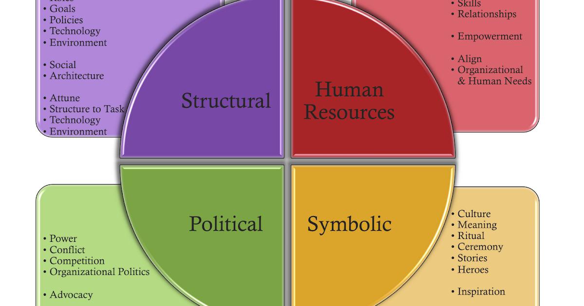 leadership philosophy examples