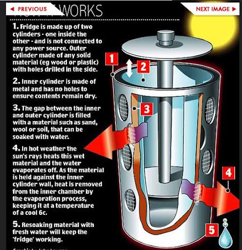 Método para refrigerar alimentos sin electricidad Neverasolar%252520%2525282%252529